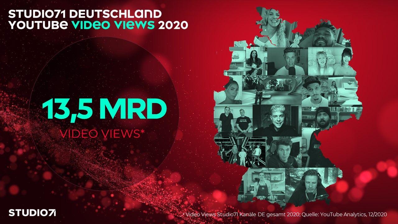 2020 – ein besonderes Jahr mit Studio71 Top-Wert zum Abschluss